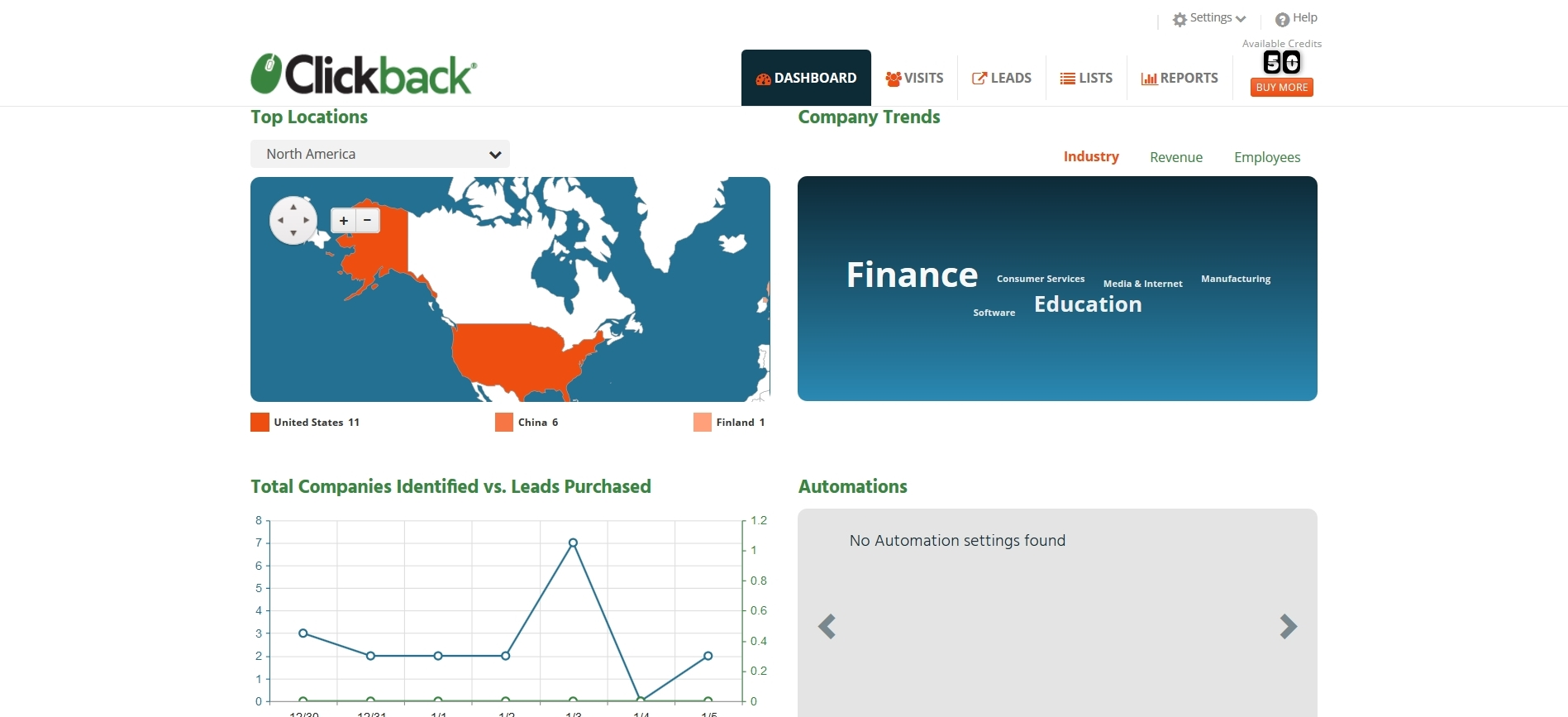 Clickback review website visitor tracking software dashboard 2