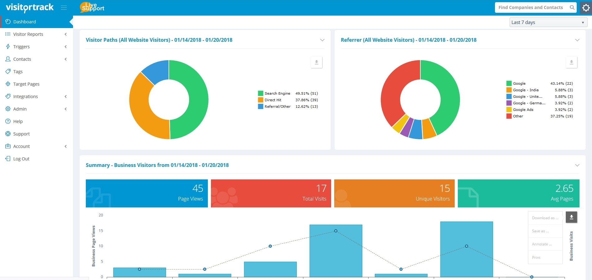 NetFactor review anonymous visitor tracking dashboard 2