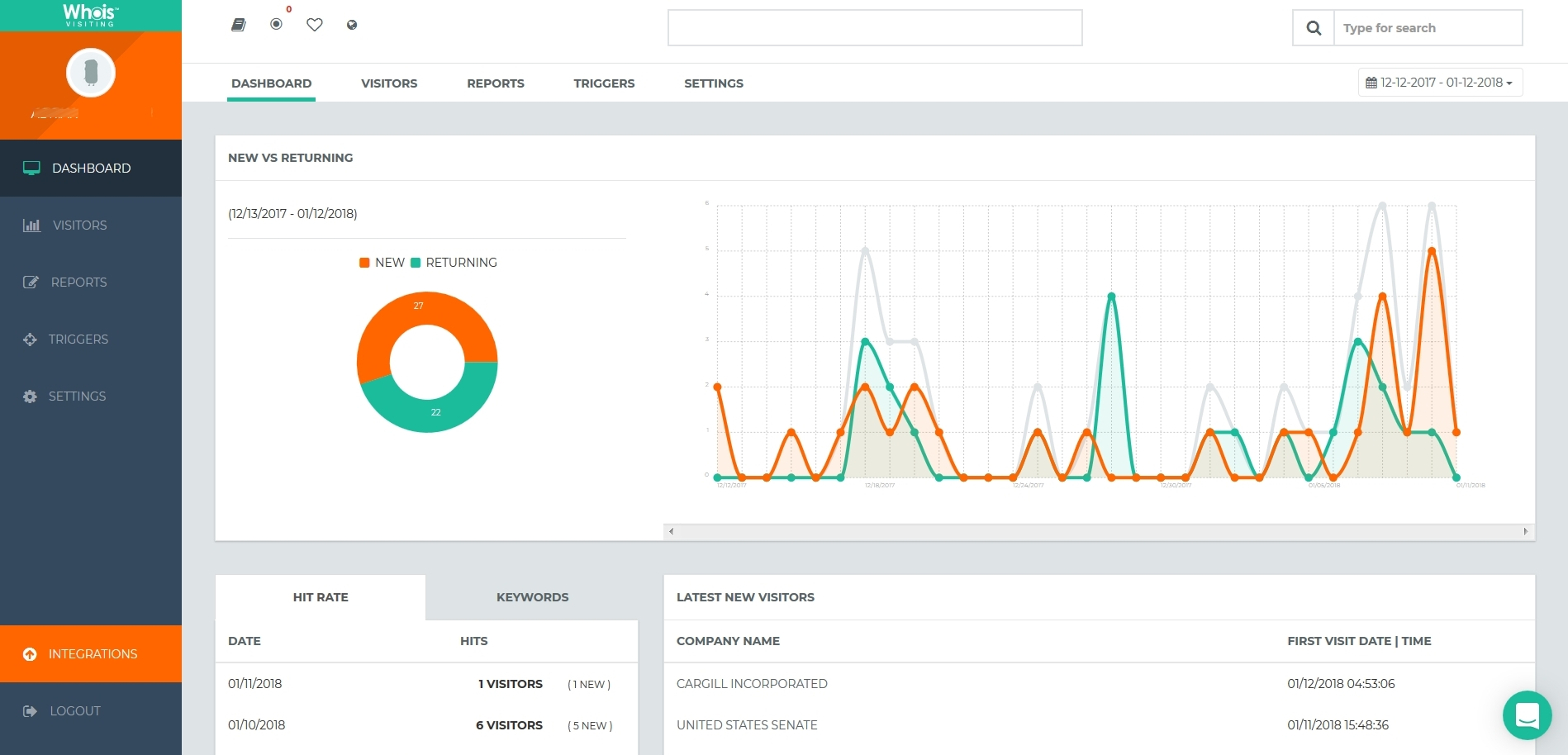 Whois Visiting review web visitor tracking dashboard v3